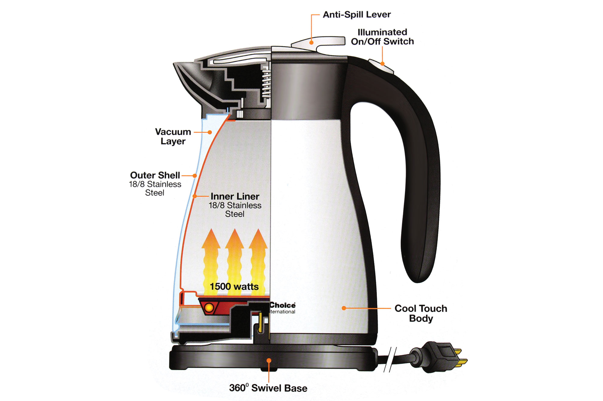 Chef S Choice Stainless Steel Thermal Electric Kettle 1